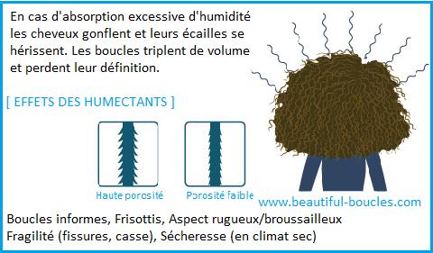 porosite cheveux boucles humidite effets de leau et humectants frisottis