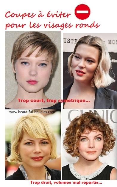 Coupe De Cheveux Ideale Pour Visage Ovale Femme Cheveux